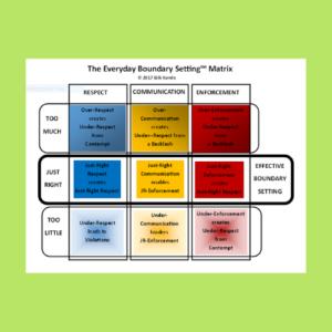 PART 1 - Conceptualizing Everyday Boundary Setting Image